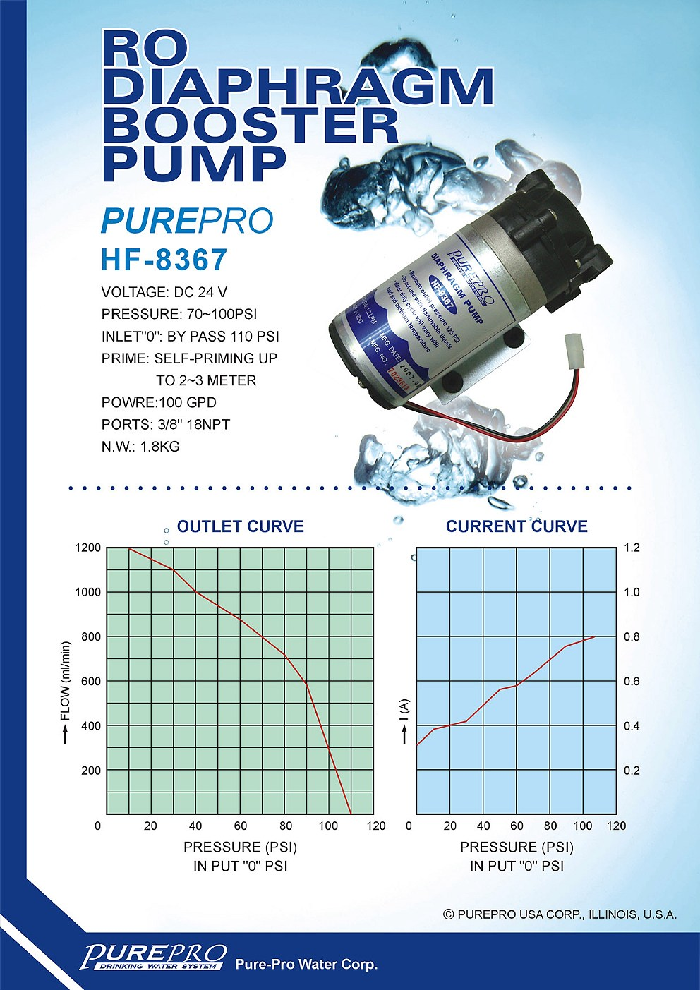 Purepro reverse osmosis diaphragm booster pump product catalogue ccuart Gallery